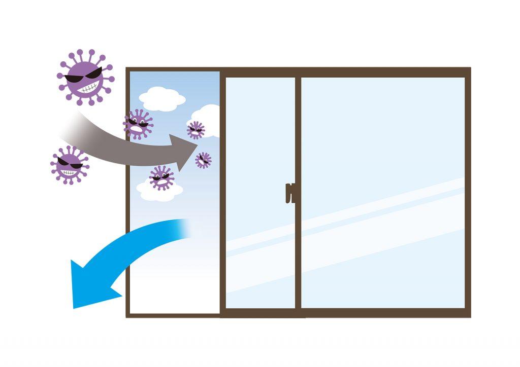 換気をしてウイルスが窓から出ていくイラスト
